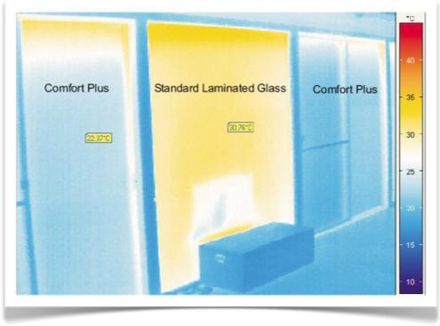 Veridian Comfort Plus versus Standard Laminated Glass